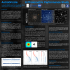 AstroDrizzle: A Photometric Performance Study